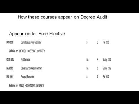 4. Transfer Students - Transferring Your Credits