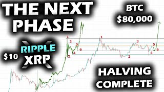 HUGE HALVING NEWS EVENT COMPLETES All Eyes on NEXT MOVE UP for Bitcoin and Ripple XRP Price Chart