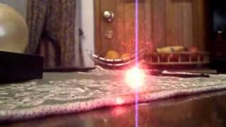 Red laser popping balloon,burning things.