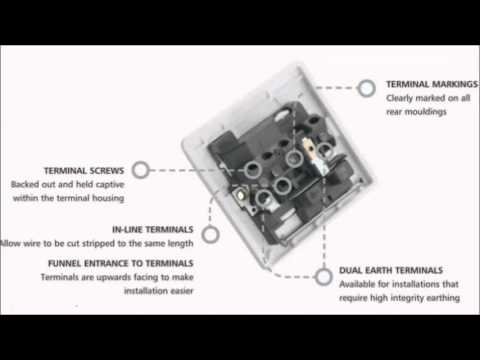 Sg Modern Wiring Diagram Mk Logic Plus Switches And Sockets Youtube