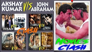 Akshay Kumar Vs John Abraham Movies Clash History with Box Office Collection Detail Report.