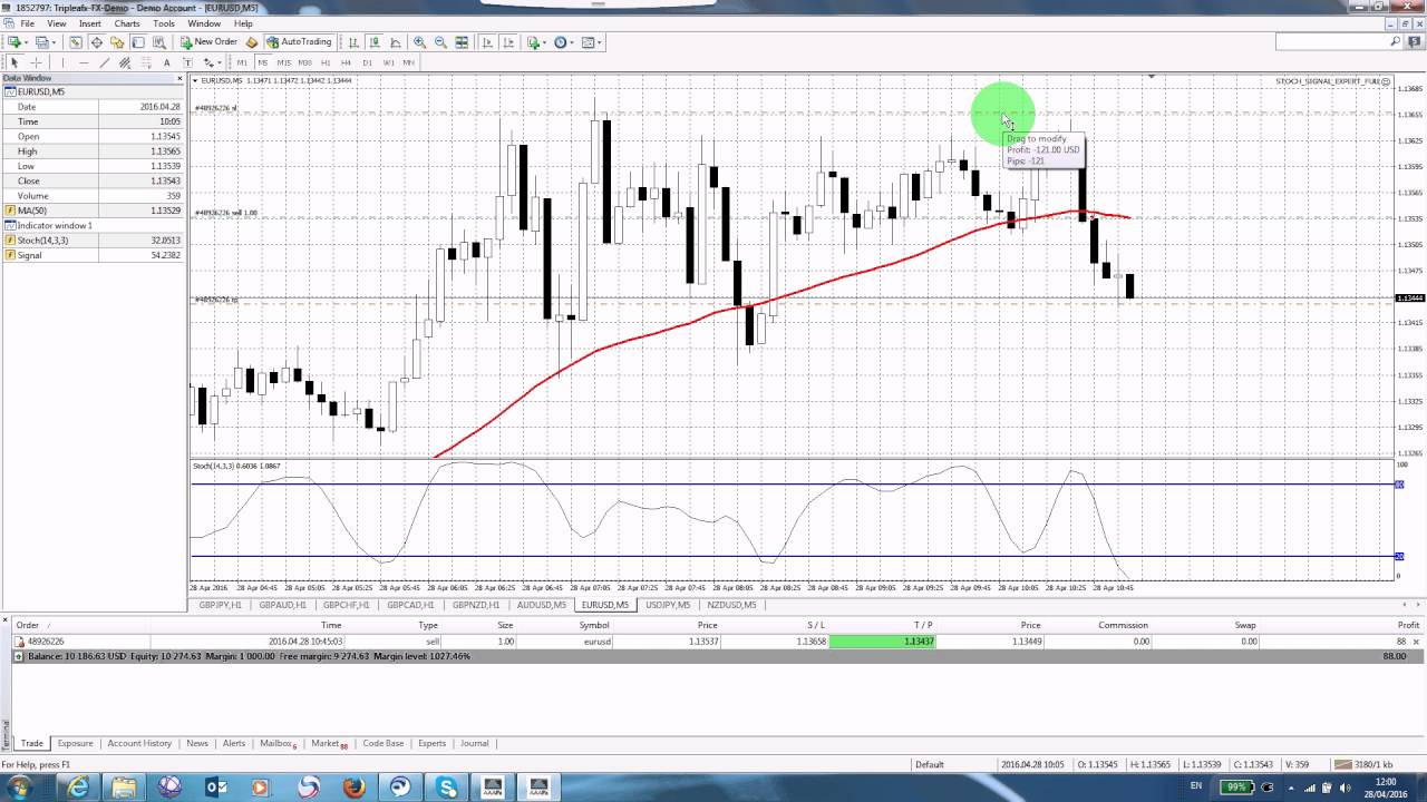 Forex Simple Strategy: Making 10 pips per trade consistently