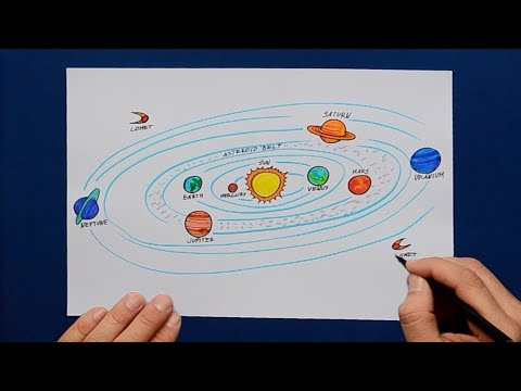 How to draw and color Solar System Planet Orbits - labeled science diagram