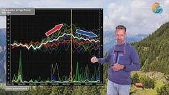 Wetterprognose: Wie wird das Wetter am Siebenschläfer? Wie startet der Juli?