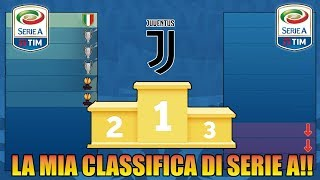 LA MIA CLASSIFICA DI SERIE A!! ECCO CHI VINCE IL CAMPIONATO E CHI RETROCEDE! PRONOSTICO CLASSIFICA!!