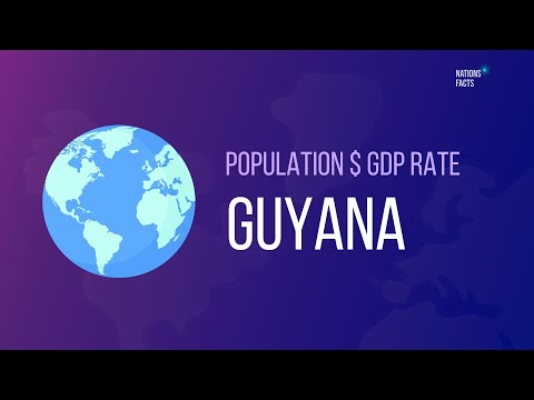 GUYANA Population $ GDP Rate 💰 GDP Growth ▪ GDP Ranking by Countries