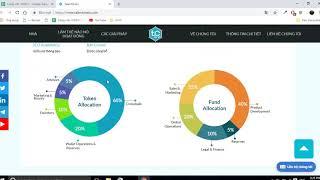 Talentchain ICO REVIEW -  một sổ kế toán thời gian thực ghi lại hành trình học tập của một cá nhân