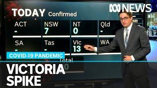 Coronavirus update: Victoria struggles with 13 new cases