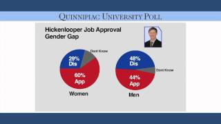 Quinnipiac Poll: Colorado -- February 5, 2014