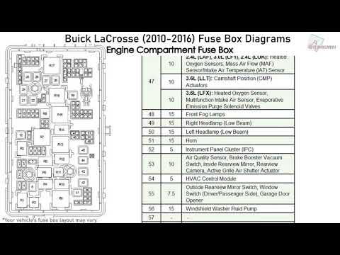 Buick LaCrosse (2010-2016) Fuse Box Diagrams - YouTube 2005 Buick Lacrosse Fuse Box Diagram YouTube