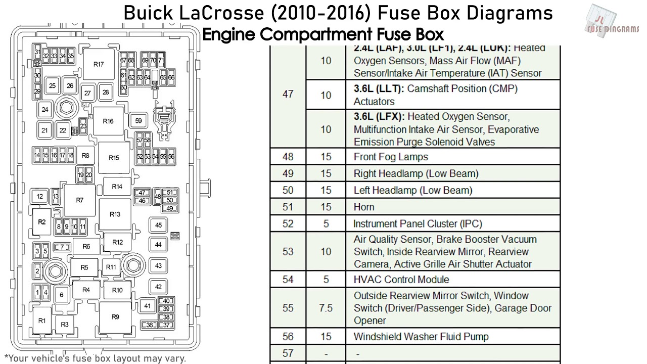 Buick Lacrosse  2010-2016  Fuse Box Diagrams