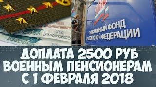 Сборка пк за 2500 рублей 2017