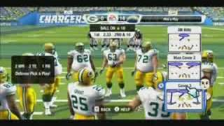 Madden NFL 09 All-Play: The Controls