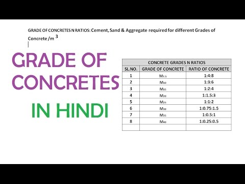 concrete grades and mix ratio pdf