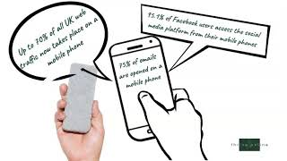 The Thrive Guide   Mobile Optimisation