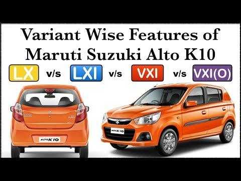 Maruti alto 2017 india Lx,Lxi,Vxi,VxiO features | Model wise features,interior,exterior,mileage of a