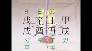 八字崩 20170317-01 甲戌 丁丑 辛酉 戊戌 女
