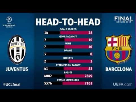 Ювентус-Барселона/Juventus-Barcelona.UCL