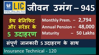 Jeevan Umang - 945 : With 5 Examples of surrender and death benefit |  जीवन उमंग 945