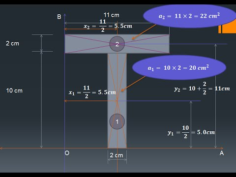 Stop Sign Shape >> How to find Centroid of a composite bodies or shapes - PART 1 - YouTube