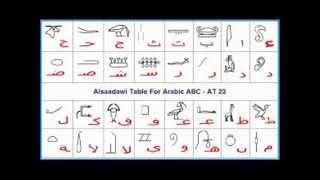 الكتابة فى الحضارة المصرية فى العصر العتيق