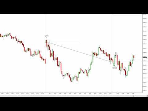 Folge 13 - Volatilitätsausbrüche von Larry Williams