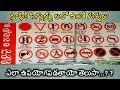 Traffic Symbols RTO Office Chart in Telugu   New Traffic Rules in Telugu  Traffic Signals   Lights