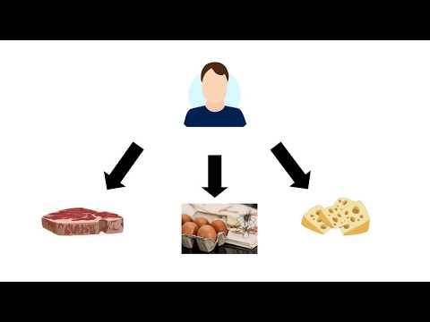 diferencias-entre-vegano-y-vegetariano