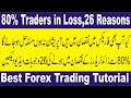 How To Trade Forex - Forex Tutorial : Professional Forex Trading