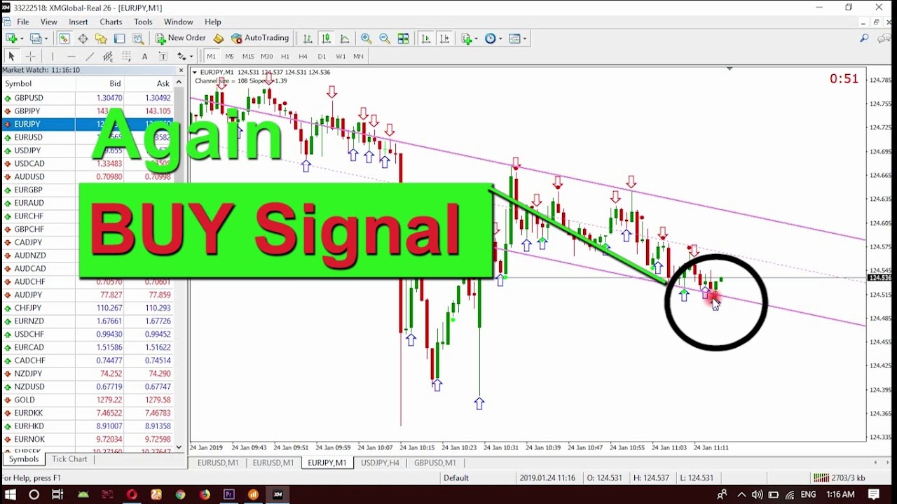 Spider Strategy Binary Options