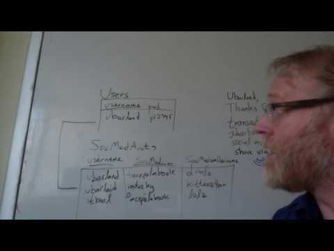 database ERD case study