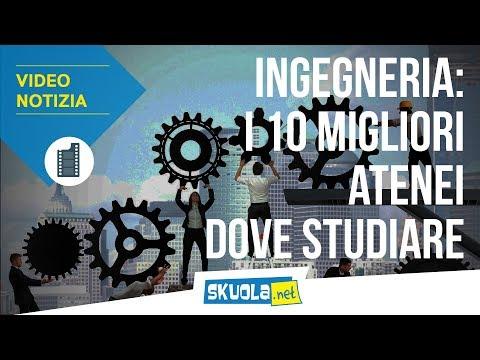 Ingegneria: i 10 migliori atenei italiani