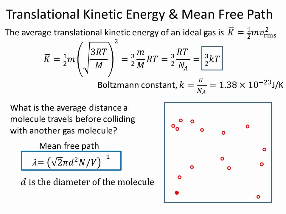 Translational Kinetic Energy Formula Translation Kinetic En...