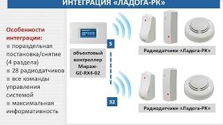Вебинар по интеграции ИСМ