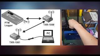 [TR-200129/2] การรีเซ็ทอุปกรณ์ก่อนทำการวัดอุณหภูมิผ่านชุดส่งวิทยุ l Reset Data Logger viah RF Teleme