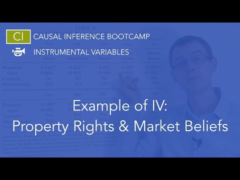 Example of IV: Property Rights & Market Beliefs: Causal Inference Bootcamp