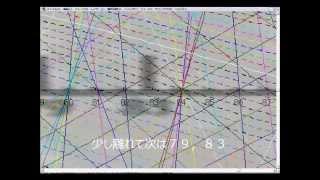 証明映像 素数の配置は公式で表せる e^iθ
