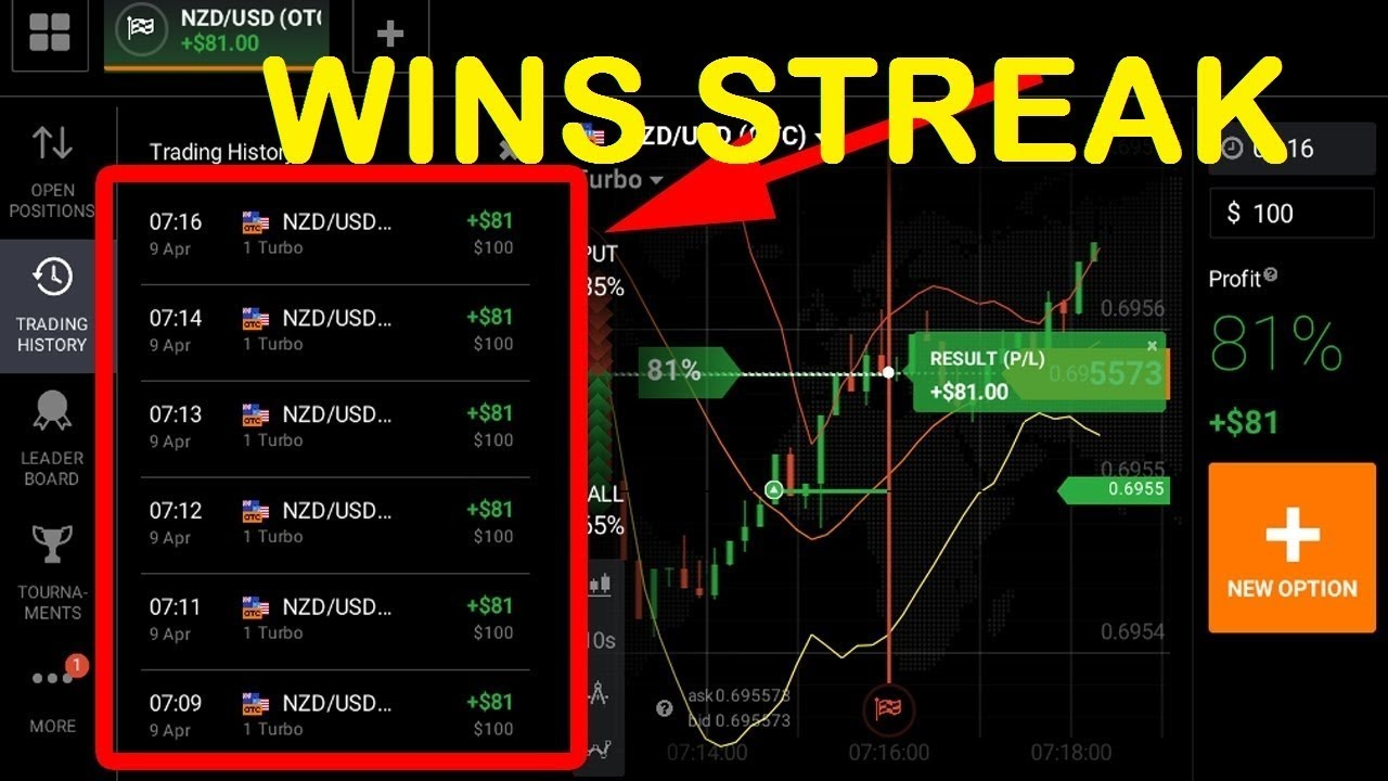 The most important binary options strategy of all time