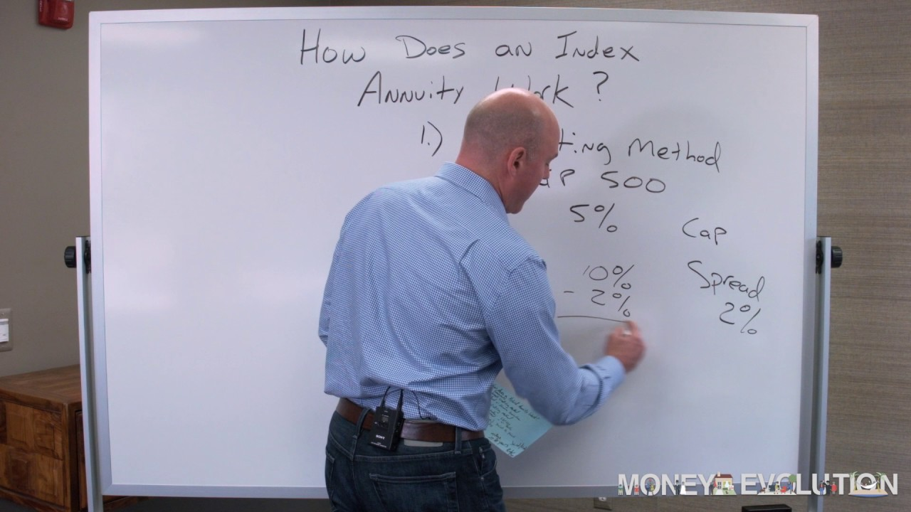 How Does An Index Annuity Work?