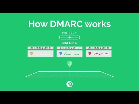 DMARC - How it works and what it does