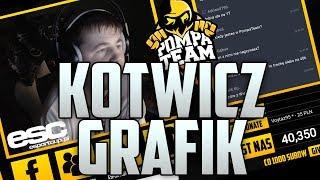 Kotwicz Grafik | SPEEDART