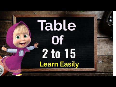 Learn Multiplication Table of 2 to 15, Math's Table, Table 2 to 15, 2 se 15 ka pahada