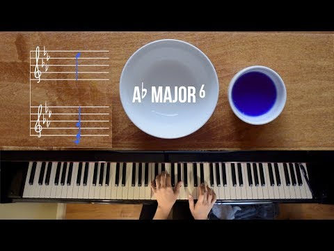 Cliff Notes for Chords | Practice Notes 43