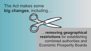 Devolution Act explained