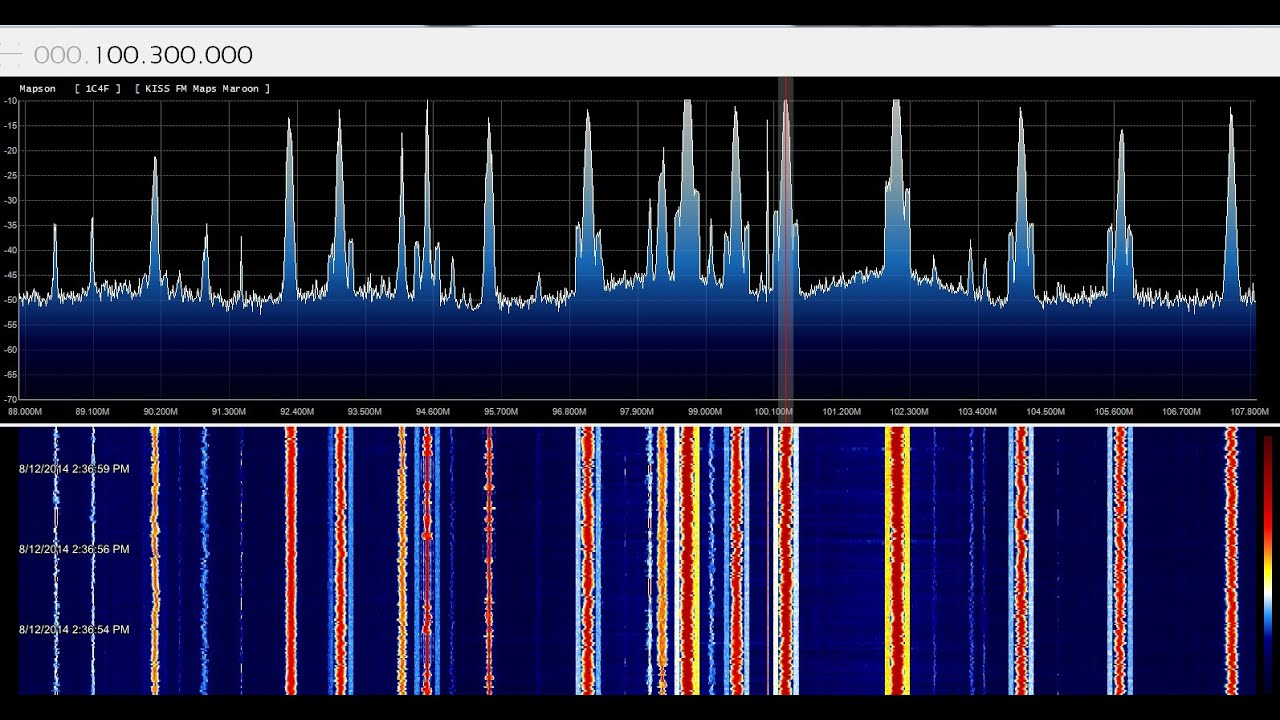 HackRF One on Windows with SDR #