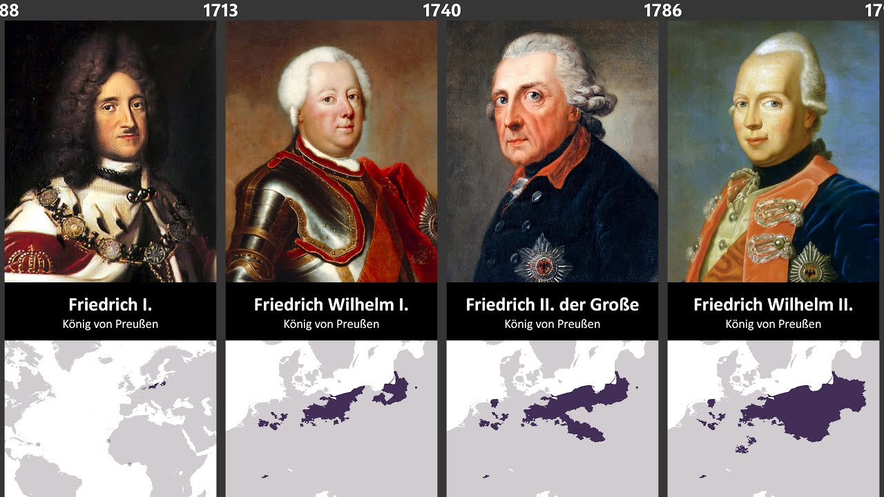 Timeline of the Rulers of Prussia
