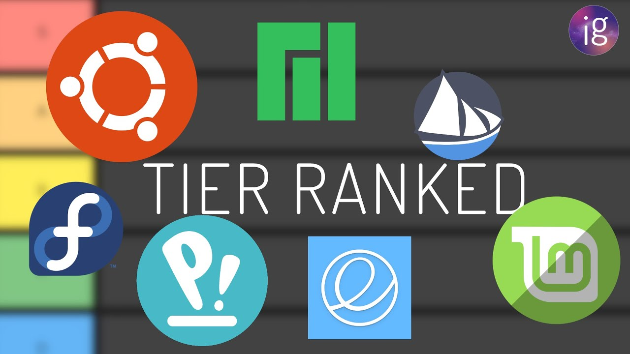 Ranking Linux Distros in 2020 - Opinion Warning.