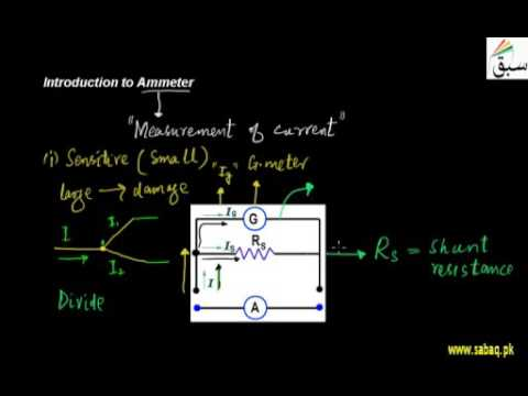 Introduction to Ammeter