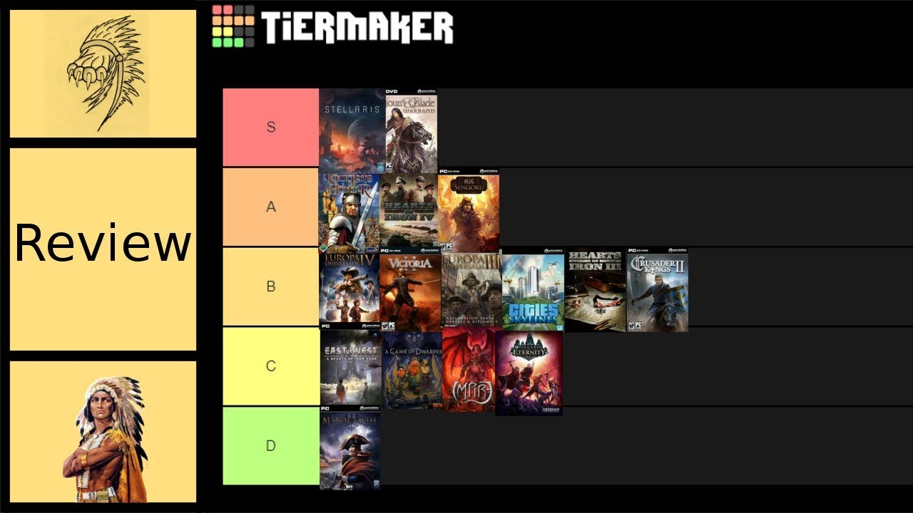For Honor Tier List 2020.Tier List Paradox Titles