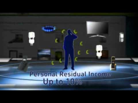 Acn business presentation